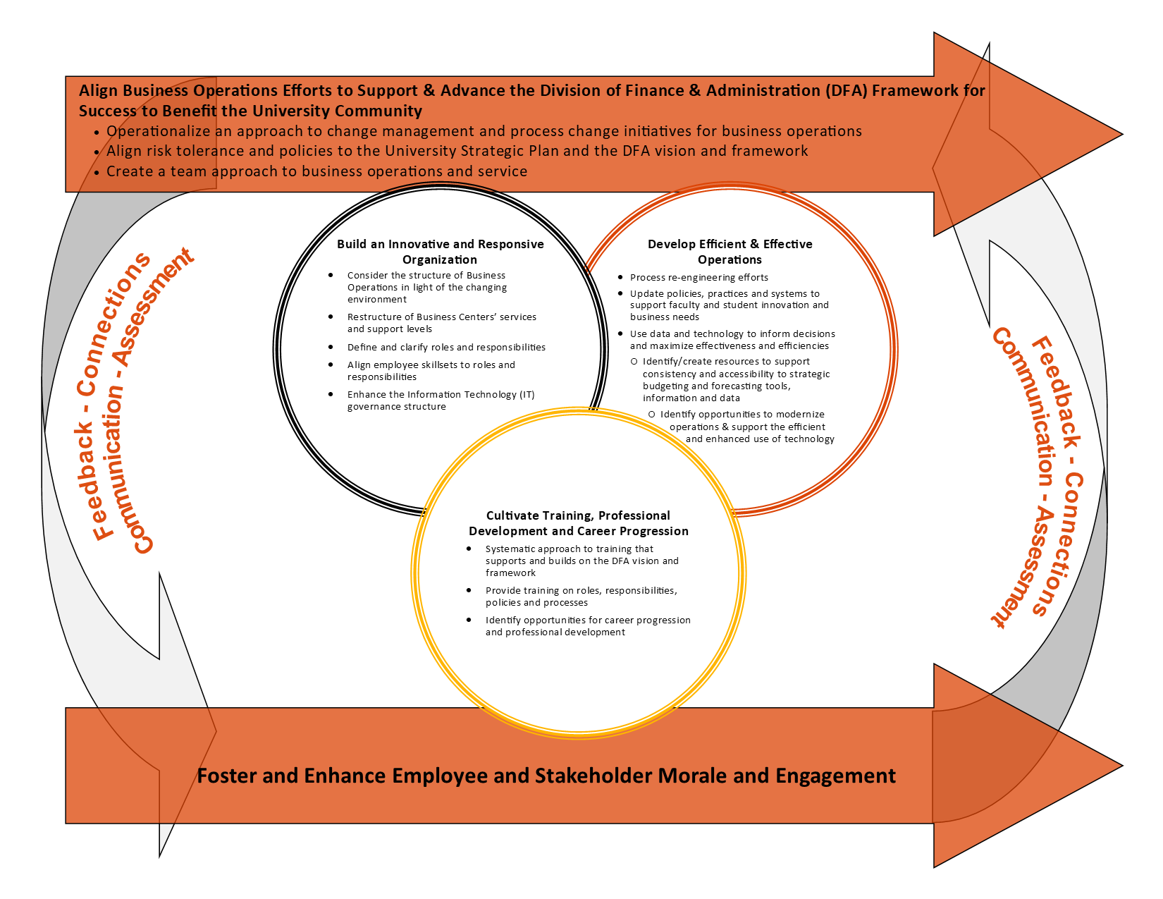 Business operations plan model image