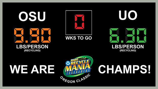 RecycleMania scoreboard graphic