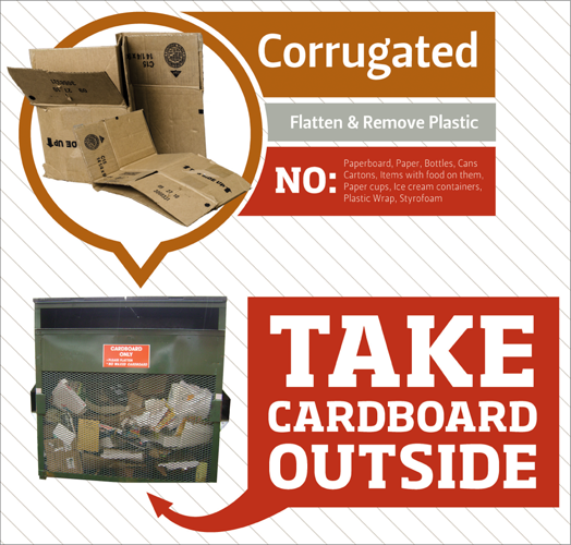 instructional graphic for cardboard recycling