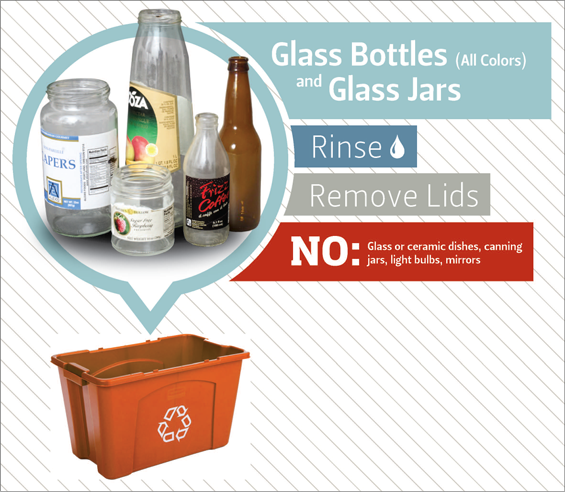 instructional graphic for glass recycling