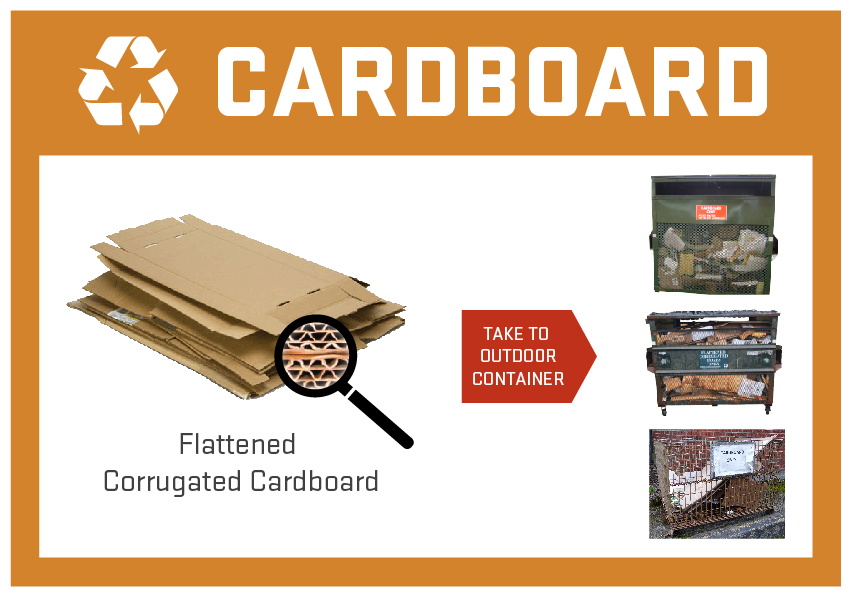 Graphic showing how to recycle cardboard