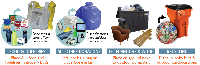Instructions for move-out donation drive