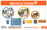Recycle guide for around campus