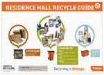 Recycle guide for residence halls